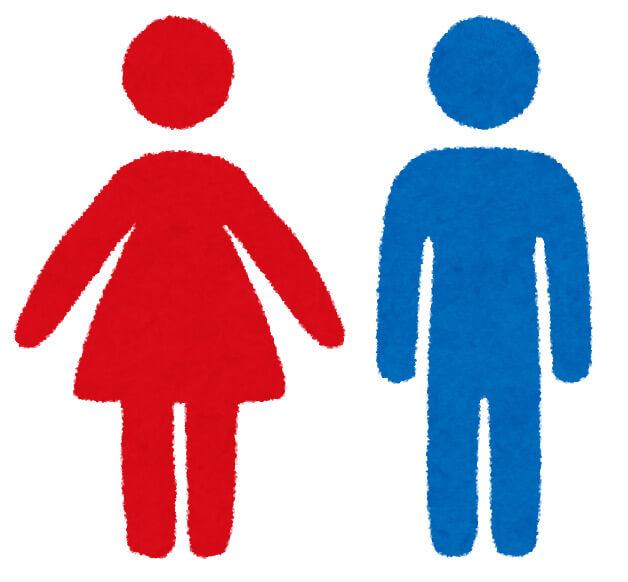 心理性別診断:あなたの本当の性別を診断します
